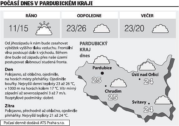 Počasí vPardubickém kraji na pátek 27.června.