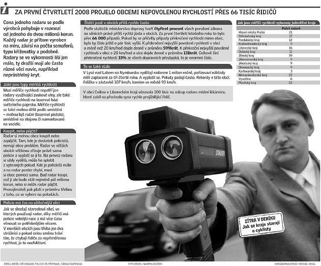 INFOGRAFIKA: Za první čtvrtletí 2008projelo obcemi nepovolenou rychlostí přes 66tisíc řidičů