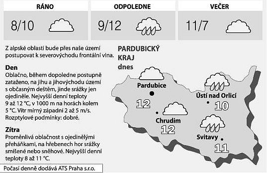 Počasí vPardubickém kraji na pátek 3.října.