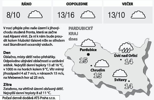 Počasí vPardubickém kraji na čtvrtek 2.října 2008.