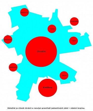 Plánování území zpohledu zástavby pohlcující příměstskou sídelní krajinu a její strukturu.