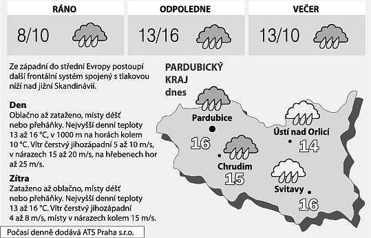 Počasí vPradubickem kraji na středu 1.října.