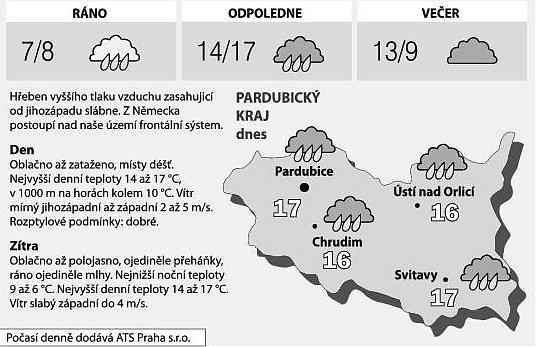 Počasí vPardubickém kraji na pondělí 6.října.