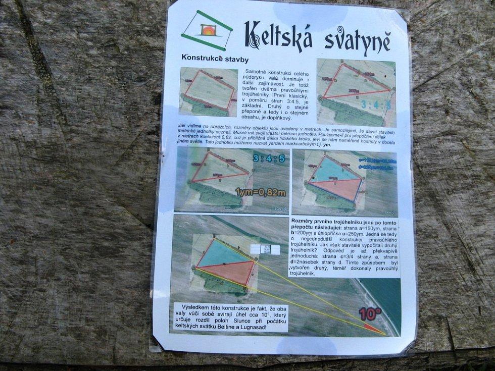Připomínka života Keltů v Markvarticích.