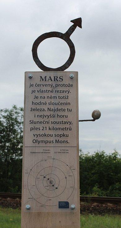 24. Z projektu Přes překážky ke hvězdám.