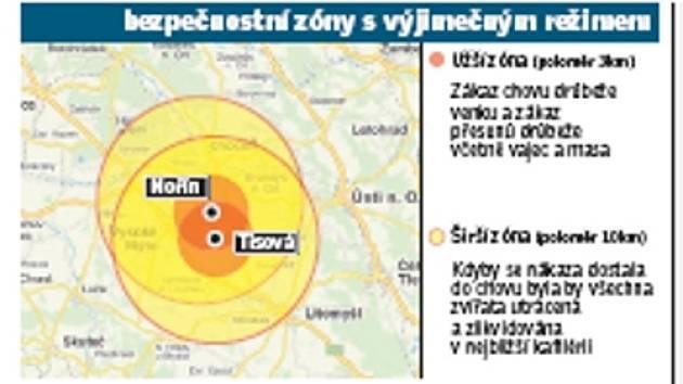 Mapka bezpečnostních zón.