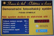 Fotovoltaický systém.