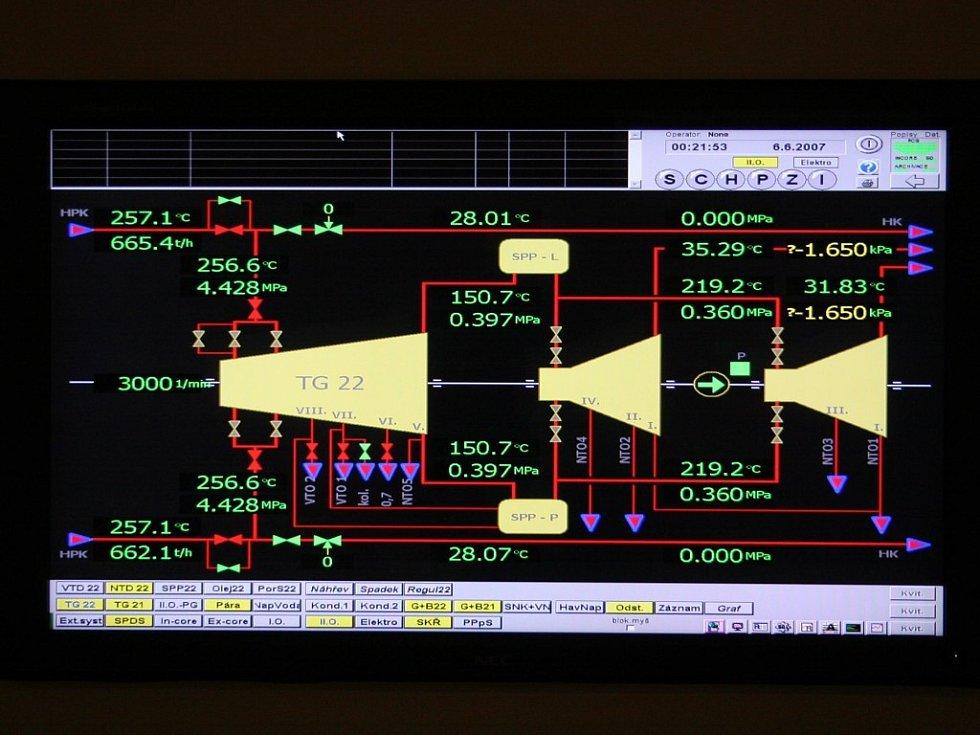 Panely v řídícím velíně elektrárny.