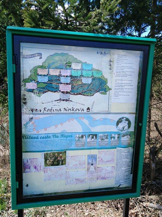 Neobyčejná křížová cesta v Mysliboři Na Kopci je dílem rodiny Noskových.