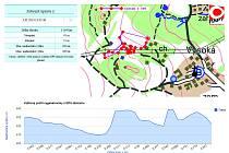 Toto je okruh u obce Vysoká, který se sportovním nadšencům z Lyžařského Jihlavska podařilo vykouzlit na začátku února. Okruh byl dlouhý něco málo přes jeden kilometr.