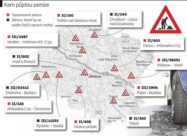 Opravy silnic na Vysočině - kam půjdou peníze.