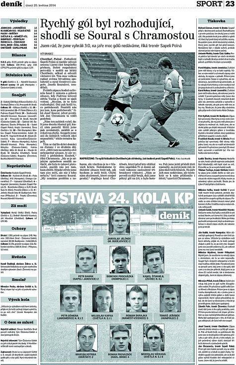 Bilance 24. kola KP.