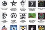 Symboly dalších extremistických skupin či hnutí.