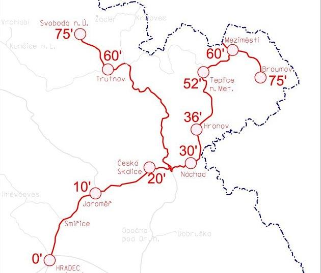 Nová varianta železničního spojení má docílit toho, aby cesta z Hradce Králové do Náchoda trvala 30 minut, do Trutnova pak 60 minut. Do Svobody nad Úpou by pak vlaky měly jezdit 75 minut z krajského města, stejně tak do Broumova.