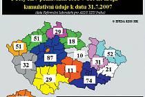 Počet HIV pozitivních osob v České republice.