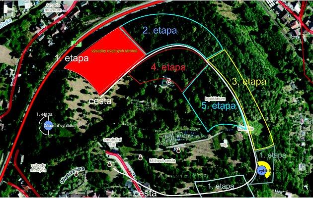 Pět etap zahrnuje plánovaná revitalizace Křížového vrchu. V letošním roce dojde na dosázení třešňového sadu