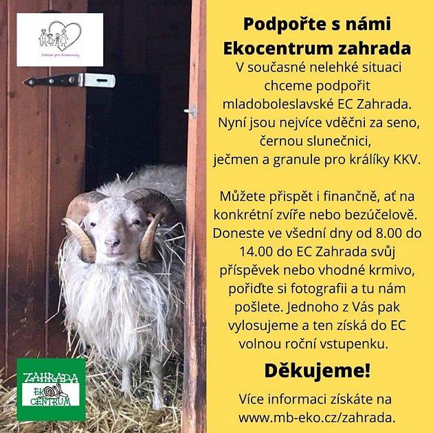 Plakát kakci Podpořte Ekocentrum