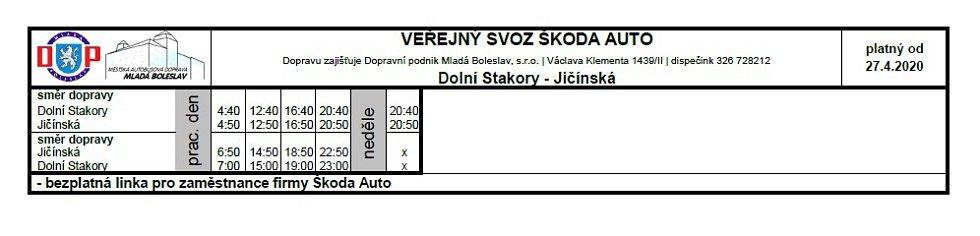 Veřejná doprava - Dolní Stakory