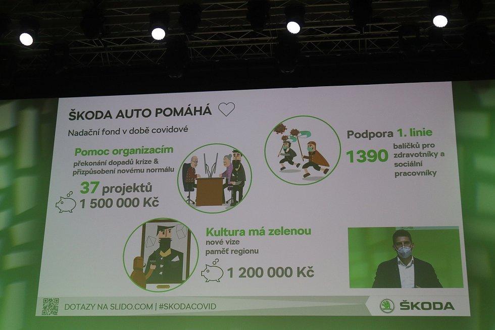 Škoda Auto zhodnotila boj s covidem.