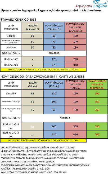 Porovnání dosavadní a nový ceník v Aquaparku Laguna v Třebíči