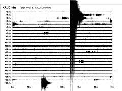 Záznam seismometru v Moravském Krumlově.