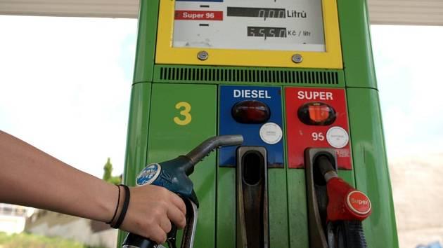 Cena pohonných hmot na Třebíčsku.