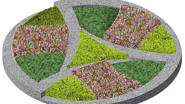 Kruhové objezdy nechá radnice osázet rostlinami, které odolají úpalu i holomrazu