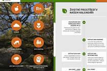 Třebíčská radnice uspěla v soutěži o nejlepší webovou prezentaci o životním prostředí.