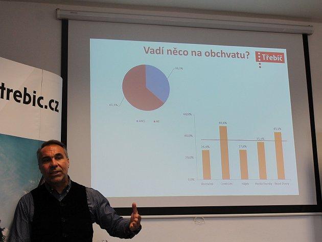 Lidé v Borovině jsou vůči obchvatu nejvíc rezignovaní, ukázal průzkum