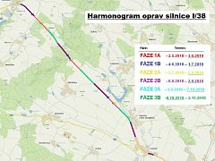 Harmonogram prací na silnici I/38.