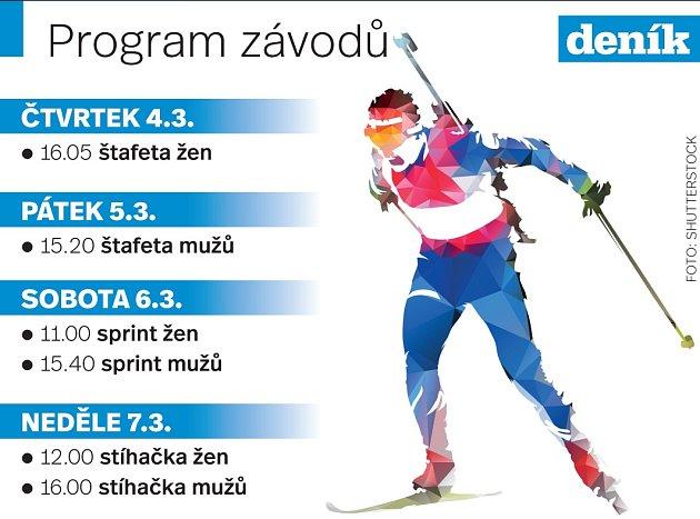 Program závodů SP vNMNM.