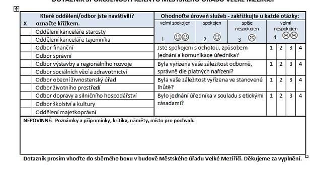 Dotazník s otázkami obsahuje hodnocení ve čtyřstupňové škále.