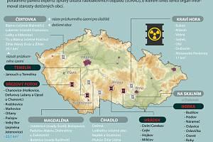 Možná úložiště jaderného odpadu  - Jaderné úložiště má být u Temelína, na Vysočině nebo na Klatovsku. Ilustrační foto.