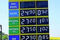 Tradičně nejlevnější pohonné hmoty bývají v Kolajích.