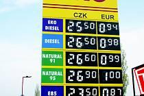 Nejlevnější pohonné hmoty jsou v Kolajích.