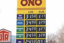 Ceny pohonných hmot stoupají.