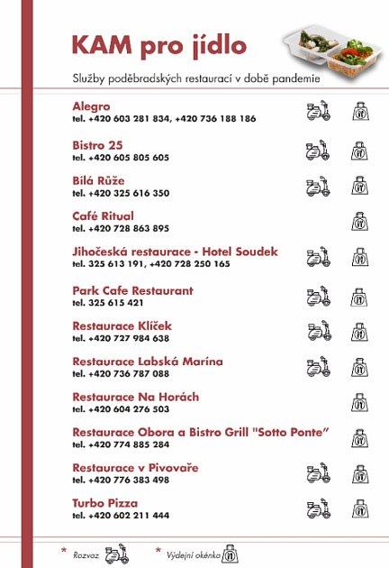 Seznam poděbradských podniků, kde se vaří, a které se ozvaly radnici.