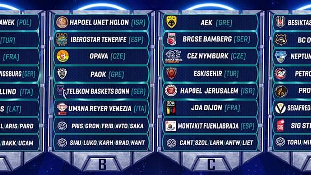 ČESKÝ MISTR JE VE SKUPINĚ C. Nymburští basketbalisté se mohou těšit na hodně silné celky. Zápasy nadcházející sezony Ligy mistrů slibují velkou zábavu pro fanoušky