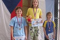 David Noll z Lokomotivy Nymburk bral celkem pět medailí
