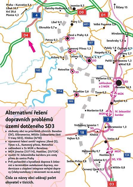 Alternativní řešení dopravních problémů území dotčeného D3