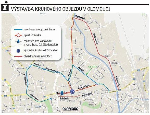 Stavba rondelu na Dobrovského a objízdné trasy