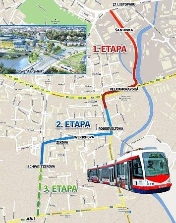 Trasy tramvaje na Nové Sady a Povel
