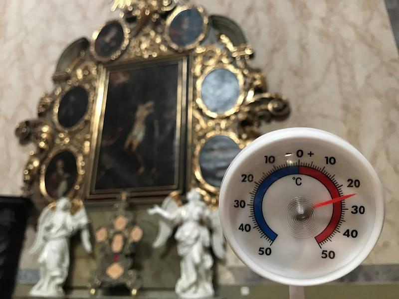 26.6.2019. V kostele svatého Michala v Olomouci jsme hodinu po poledni naměřili 24 stupňů Celsia.