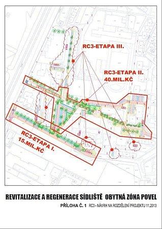 Přehled etap poslední fáze modernizace olomouckého sídliště Povel.