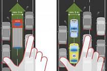 Záchranářská ulička - Jako pomůcku použijte pravou ruku – palec je levý pruh, pak mezera pro záchranáře, a pak ostatní pruhy.