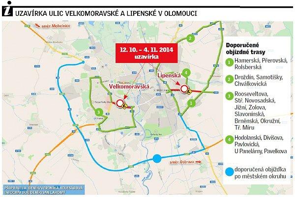 Uzavírka Velkomoravské a Lipenské a objízdné trasy