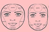 Tipy, jak správně stínovat daný tvar obličeje