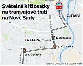 Světelné křižovatky pro druhou etapu tramvajové trati přes Nové Sady