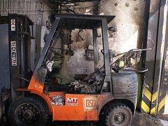 V úterý 24. června zasahovali hasiči v hale soukromé firmy v Dřevohosticích