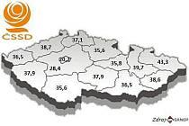 ČSSD: Krajské volební preference 19.5. - 25.5. 2011 podle agentury SANEP